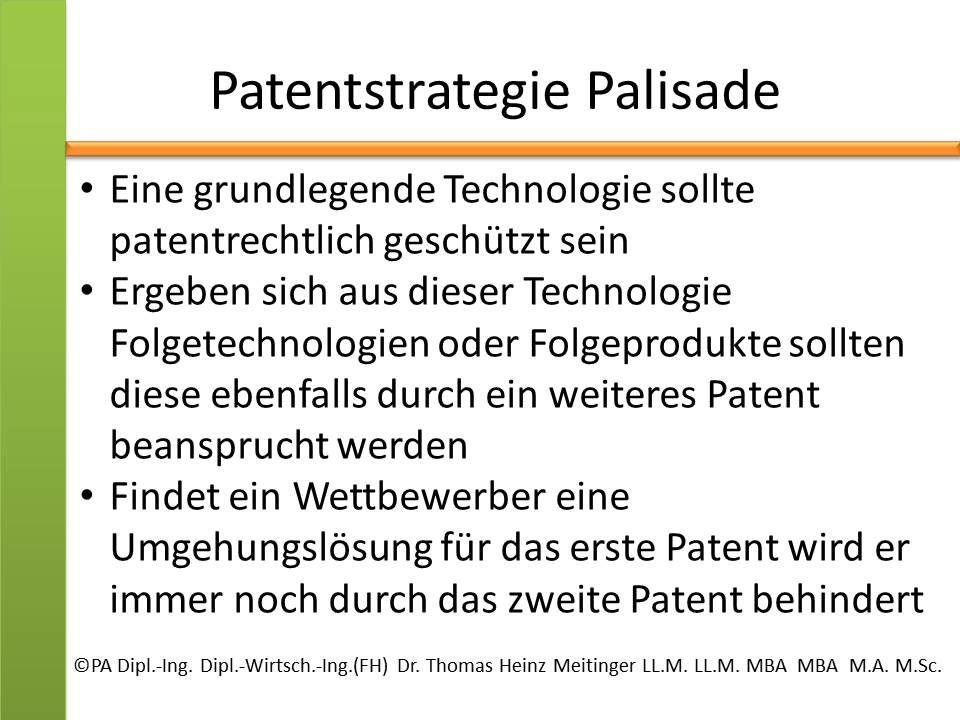 Patentstrategie